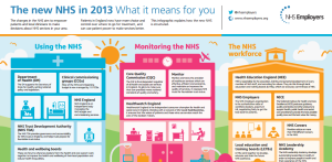 nhs_infographic