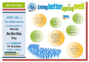 World_arthritis_day_poster